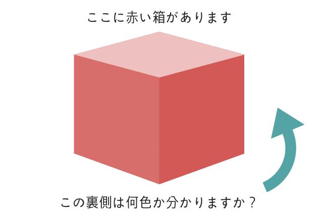 結果を出す リフレーミング 思い込み 違う角度 多角的 コツ