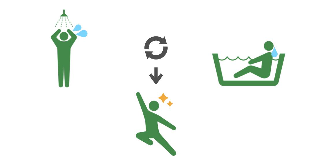 交代浴 疲労 回復 方法