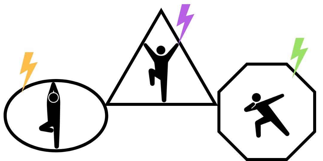 パーソナルスペース 分類 距離 縮め方 方法