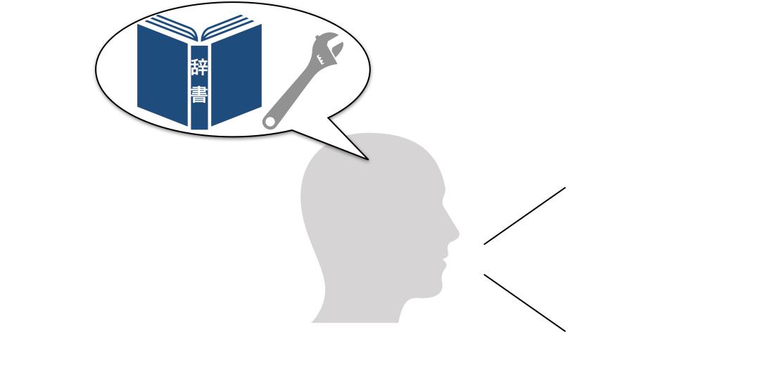 脳の仕組み 伝え方 言葉 コツ 伝え方を工夫する
