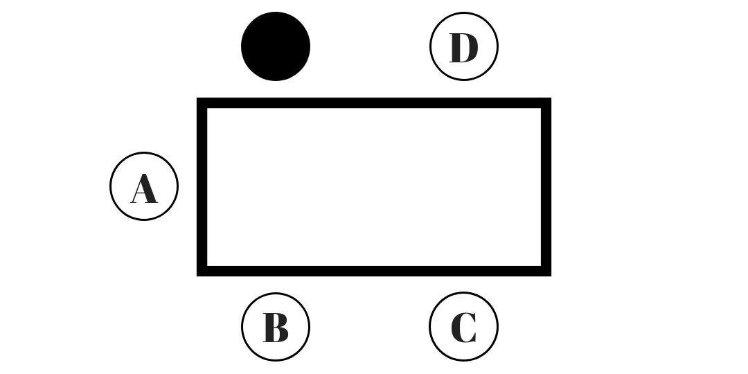 パーソナルスペース 距離 縮め方 方法 テクニック 座る位置