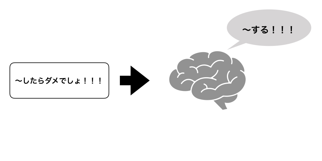 脳の仕組み 伝え方 言葉 コツ 否定語 理解できない